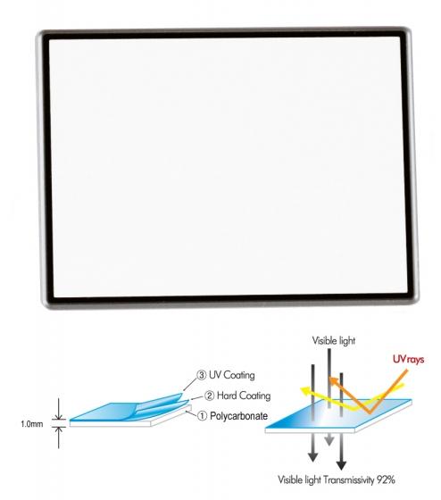 "ProMaster Hard LCD screen protector 2.7"""