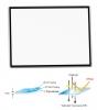 ProMaster LCD screen protector Sony NEX cameras