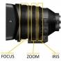 SONY FE C 16-35mm T3.1 G E-Mount Lens