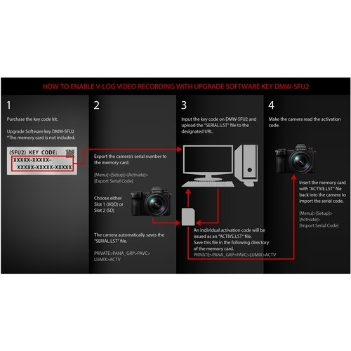PANASONIC DMW-SFU2 S1 Filmmaker Upgrade Software Key